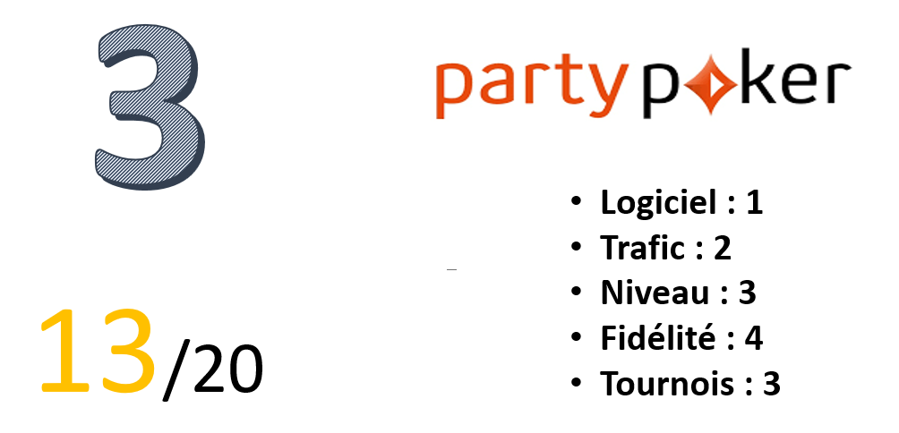 """note partypoker"""
